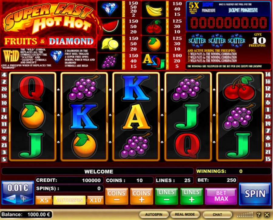 Play Slots For Real Cash